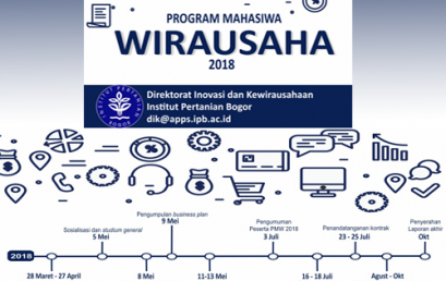 Program Mahasiswa Wirausaha 2018